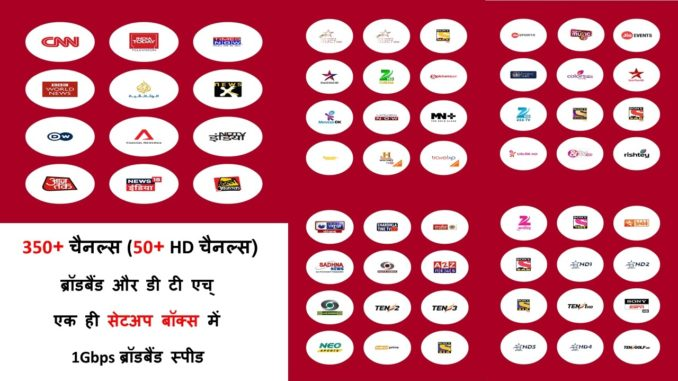 JIO TV Channel List