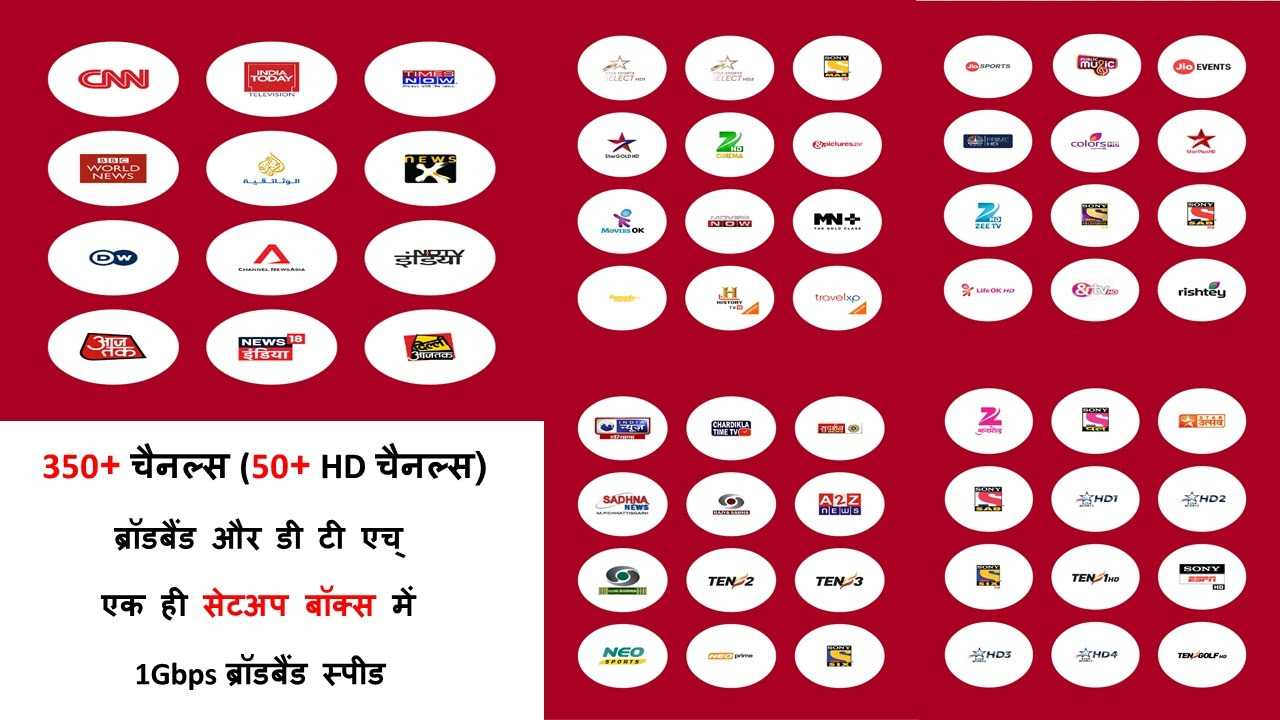 JIO TV Channel List