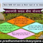 प्रधानमंत्री फसल बीमा योजना 2020 | Pradhan Mantri Fasal Bima Yojana