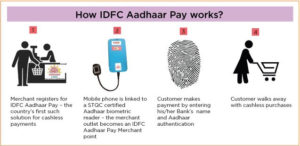 aadhar pay