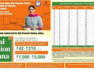 Atal Pension Yojana (APY)