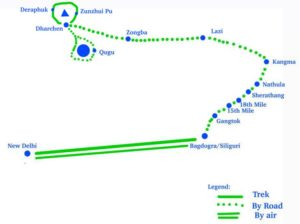 Kailash Mansarover Sikkim Route