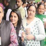 Shimla Municipal Corporation Election winners candidates List