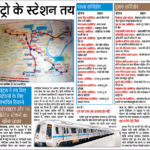 Agra Metro Full Detail