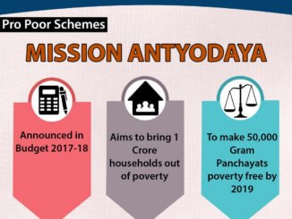 Mission Antyoday