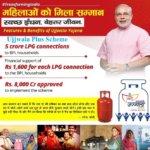 Ujjwala Plus Scheme