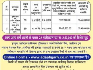 ADA Aligarh Ozone City Housing Scheme 2017 Apply