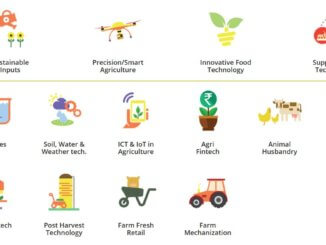 Agri Udaan Programme