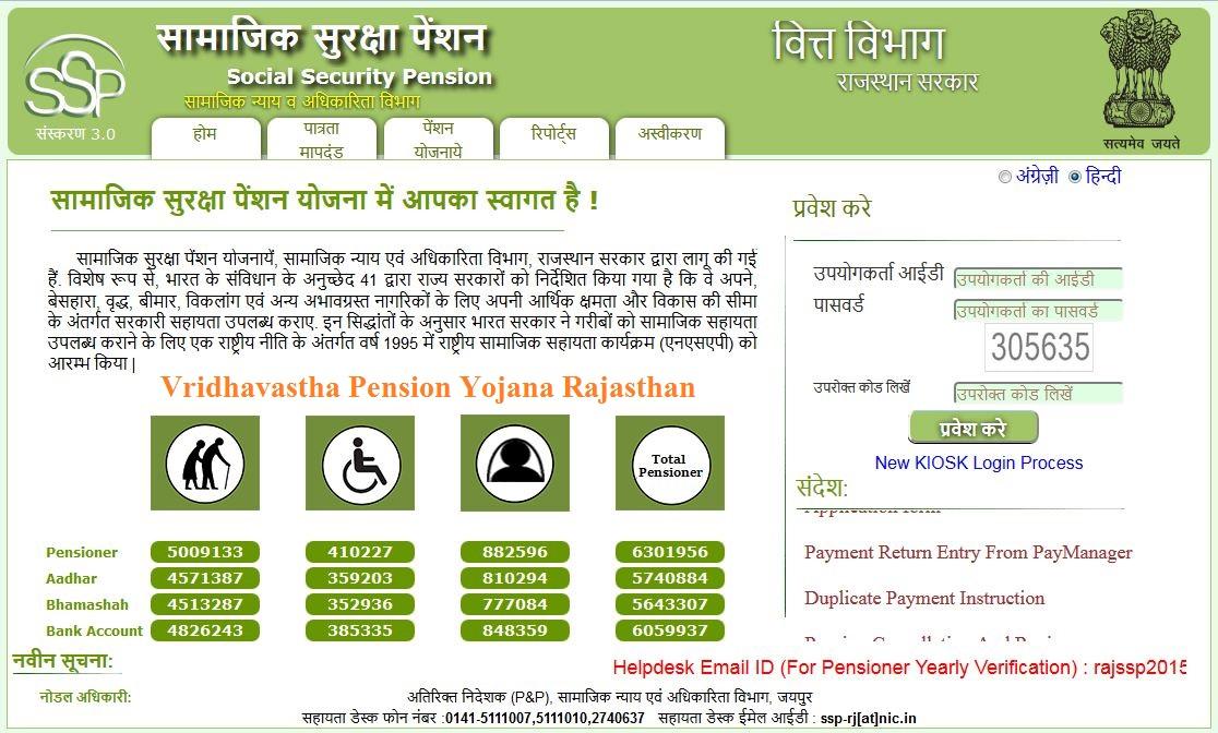 Vridhavastha Pension Yojana Rajasthan