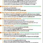 Himachal Pradesh BJP Manifesto 2019
