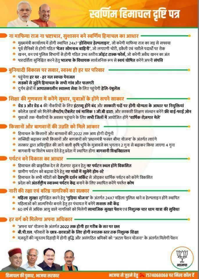 Himachal Pradesh BJP Manifesto 2017