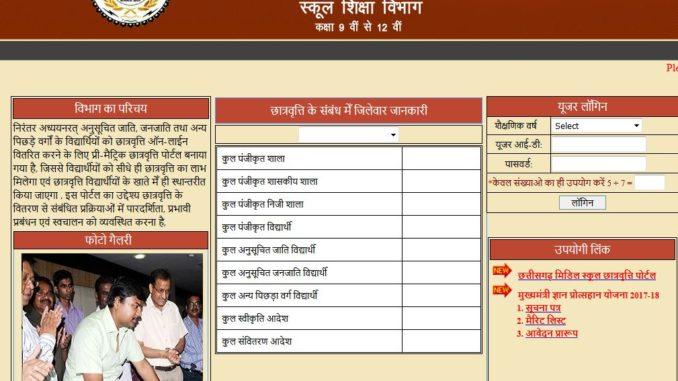 Registration Gyan Protsahan Yojana Chhattisgarh
