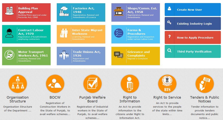application Form e labour Portal Punjab