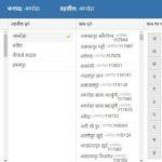 UP Bhulekh Naksha (भु-नक्शा) (लेख खतौनी)