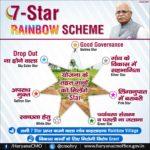 7 स्टार ग्राम योजना हरियाणा | 7 Star Village Scheme Haryana