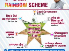 7 Star Village Scheme in Haryana
