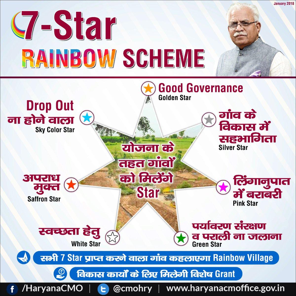 7 Star Village Scheme in Haryana
