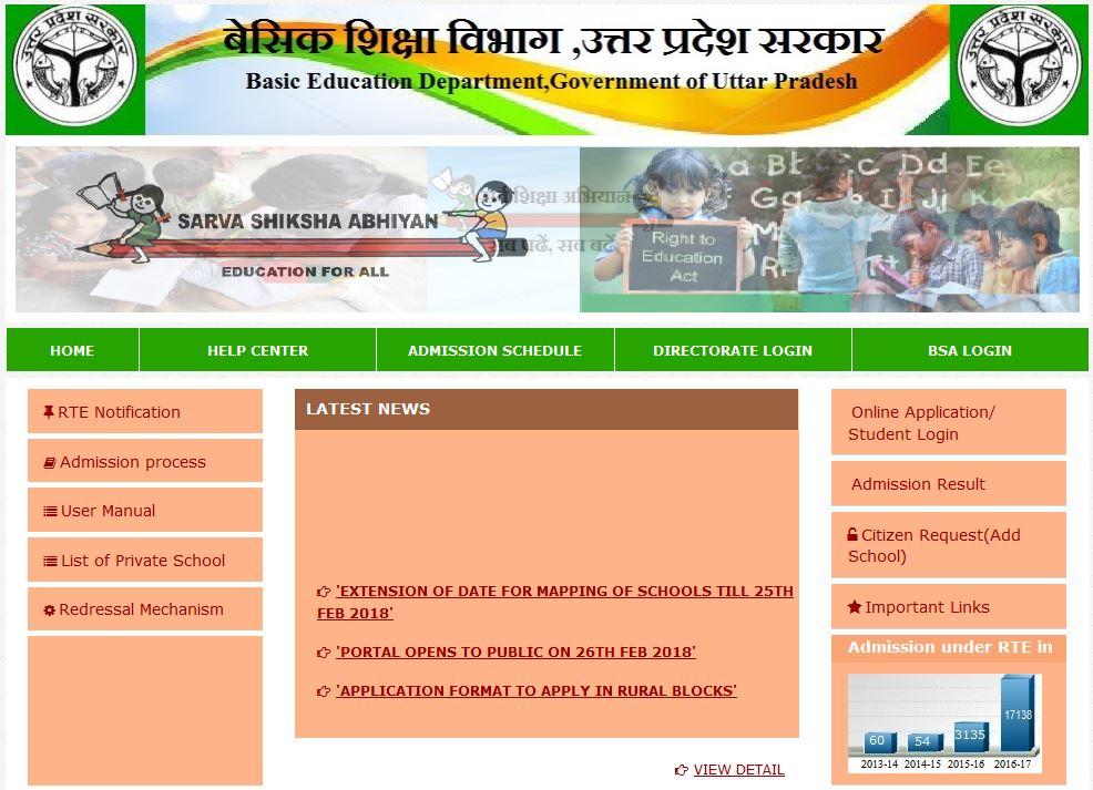 Uttar Pradesh RTE UP Admission 2018 -2019