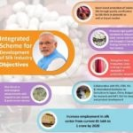Centrally Sponsored Sericulture Scheme