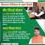 HP Saur Sinchai Subsidy Yojana / Scheme