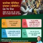 महाराष्ट्र डायरेक्ट बेनिफिट ट्रांसफर योजना
