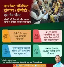 Maharashtra Direct Benefit Transfer (DBT) Scheme