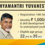 ఆన్లైన్ రిజిస్ట్రేషన్ Mukhyamantri Yuvanestham Scheme AP at yuvanestham.ap.gov.in