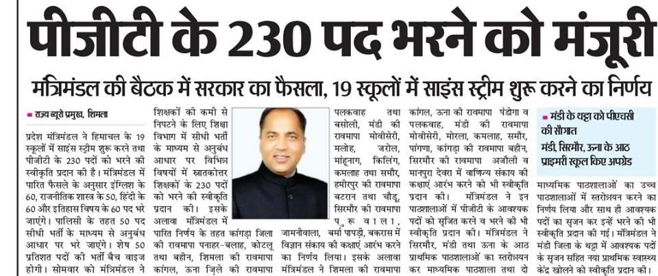 Himachal Pradesh 230 Post Graduate Teacher PGT