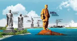 Statue of Unity 2