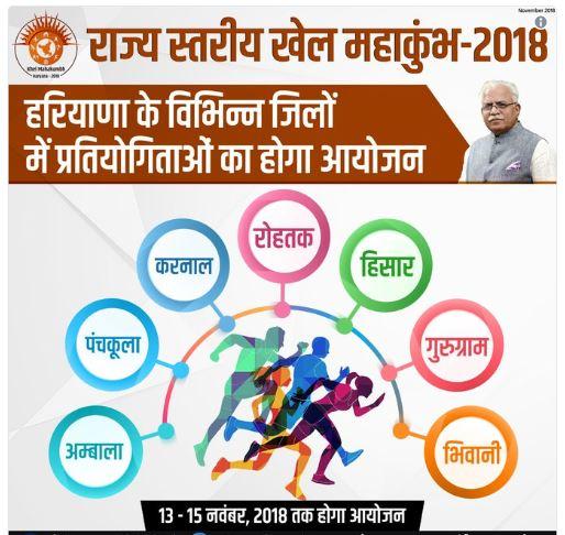 Haryana Khel Mahakumbh 2018