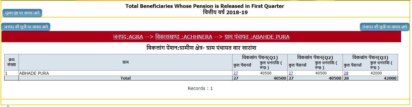 UPViklang Pension Yojana Application form