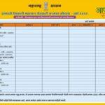 Karj Mafi List 2020 Maharashtra