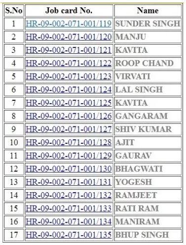 MGNREGA Job Card 1