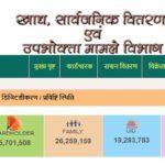 new ration card List jharkhand