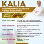 Reject List Kalia Yojana Odisha