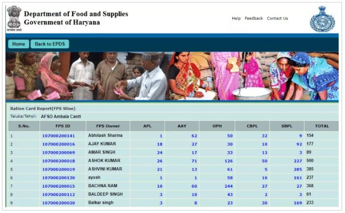New Ration Card List Haryana