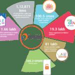 राजस्थान विद्यार्थी सुरक्षा दुर्घटना बीमा योजना 2020 | Vidyarthe Suraksha Durghatana Bima yojna RJ