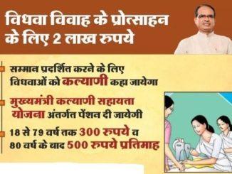 Kalyani Sahayata Yojana Madhya Pradesh