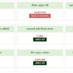 बिहार किसान रजिस्ट्रेशन 2020   Bihar Kisan Registration 2020