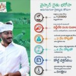 Application Form YSR Rythu Bharosa Scheme AP | आंध्र प्रदेश रायतू भरोसा स्कीम 2020