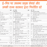 e-mitra registration rajasthan
