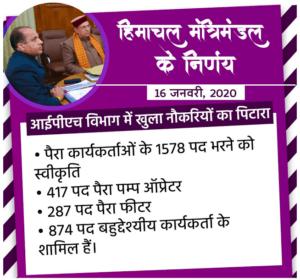 Himachal Pradesh IPH Posts
