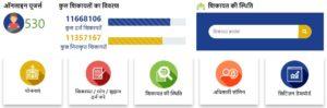 MP CM Helpline Number and Website