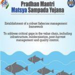 Benefit Pradhan Mantri Matsya Sampada Yojana Kya He | प्रधानमंत्री मत्स्य सम्पदा योजना का लाभ कैसे ले? 2021 PMMSY