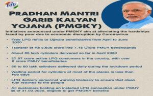 Pradhan Mantri Ujjwala Yojana PMUY
